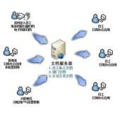 计算机软件文档编制指导与验收