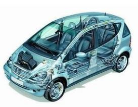 汽车及零部件无损检测