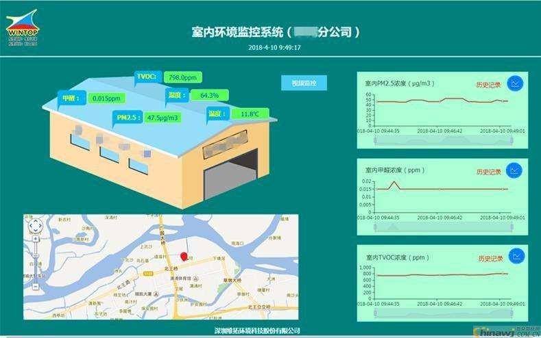 室内空气环境监测
